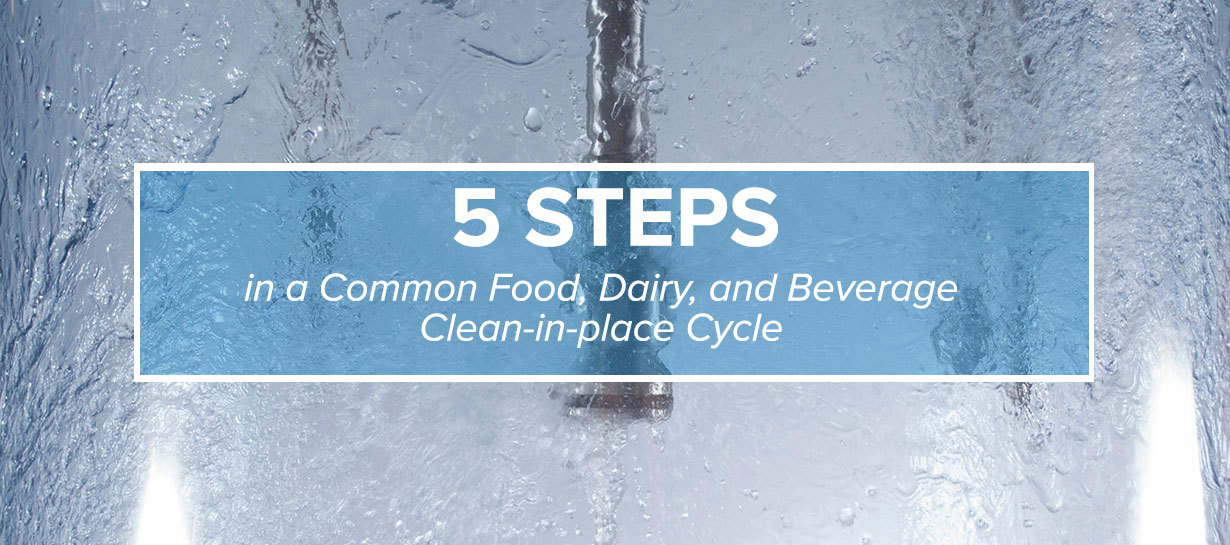 5 Steps in a Common Food, Dairy, & Beverage Clean-in-place CIP Cycle